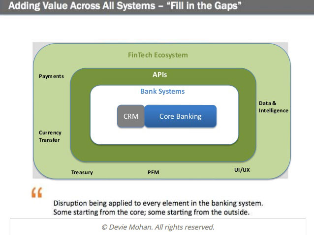 adding-value-across-all-systems