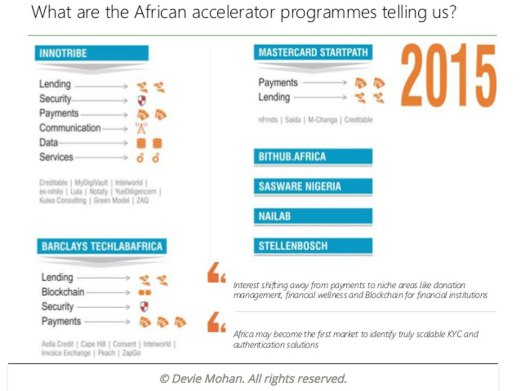 africa-fintech-investment-trends-5-638